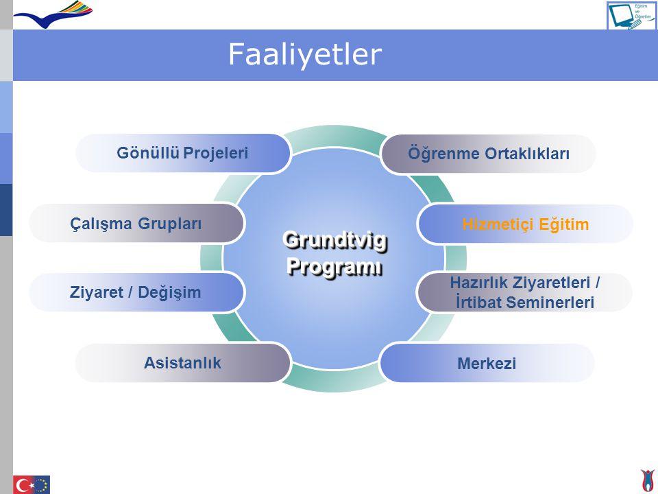 Faaliyetler Öğrenme Ortaklıkları Hizmetiçi Eğitim Hazırlık Ziyaretleri / İrtibat Seminerleri GrundtvigProgramıGrundtvigProgramı Çalışma Grupları Gönül