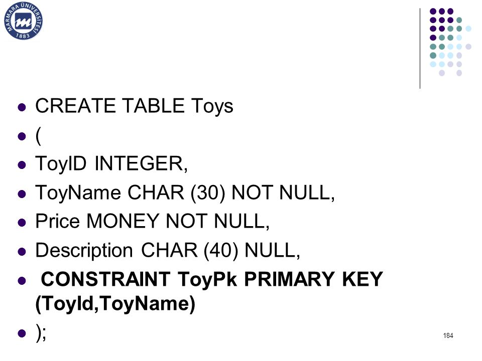 CREATE TABLE Toys ( ToyID INTEGER, ToyName CHAR (30) NOT NULL, Price MONEY NOT NULL, Description CHAR (40) NULL, CONSTRAINT ToyPk PRIMARY KEY (ToyId,ToyName) ); 184