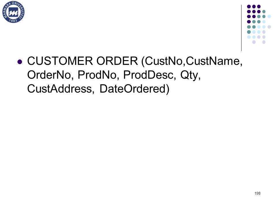 CUSTOMER ORDER (CustNo,CustName, OrderNo, ProdNo, ProdDesc, Qty, CustAddress, DateOrdered) 198