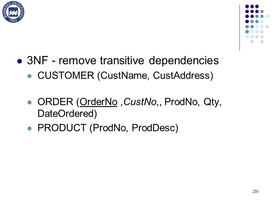 3NF - remove transitive dependencies CUSTOMER (CustName, CustAddress) ORDER (OrderNo,CustNo,, ProdNo, Qty, DateOrdered) PRODUCT (ProdNo, ProdDesc) 200