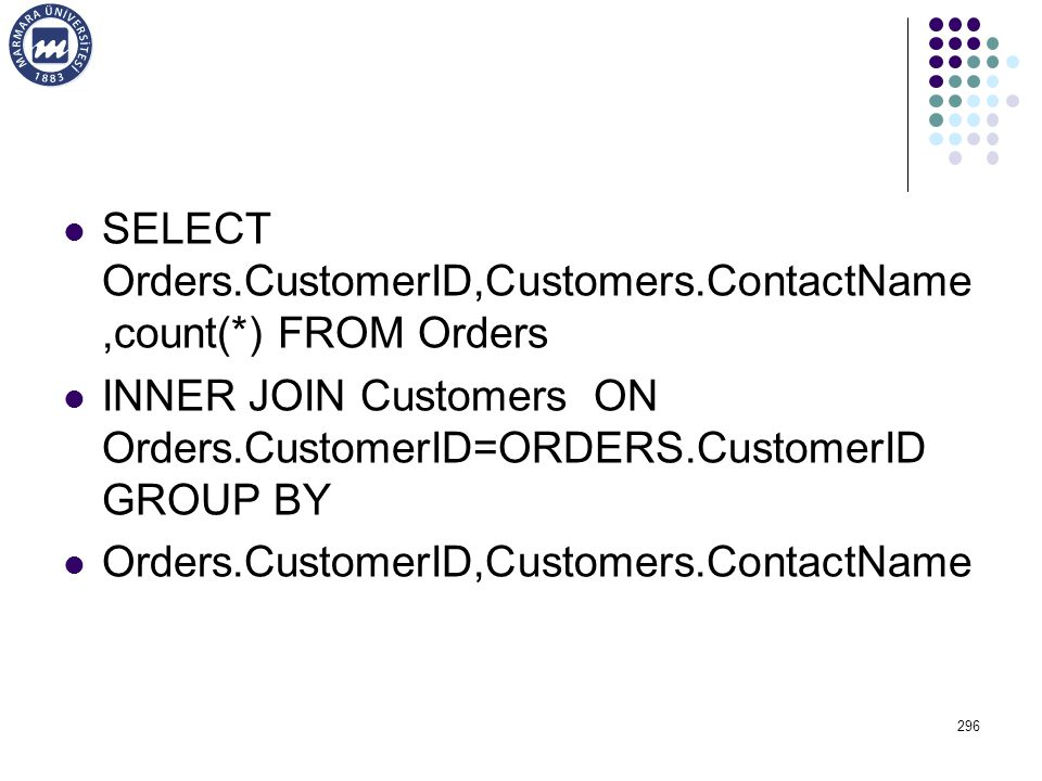 SELECT Orders.CustomerID,Customers.ContactName,count(*) FROM Orders INNER JOIN Customers ON Orders.CustomerID=ORDERS.CustomerID GROUP BY Orders.Custom