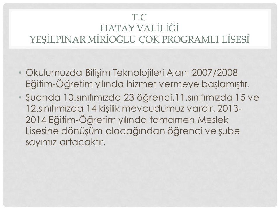 T.C HATAY VALİLİĞİ YEŞİLPINAR MİRİOĞLU ÇOK PROGRAMLI LİSESİ Okulumuzda Bilişim Teknolojileri Alanı 2007/2008 Eğitim-Öğretim yılında hizmet vermeye baş