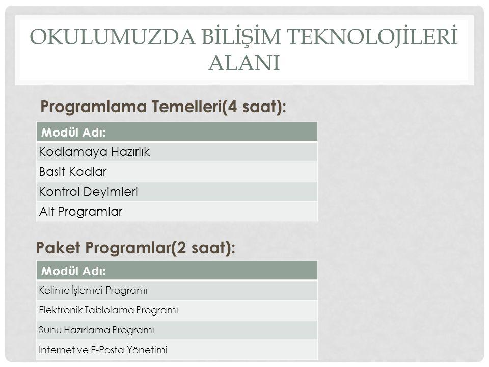 OKULUMUZDA BİLİŞİM TEKNOLOJİLERİ ALANI Programlama Temelleri(4 saat): Paket Programlar(2 saat): Modül Adı: Kodlamaya Hazırlık Basit Kodlar Kontrol Dey