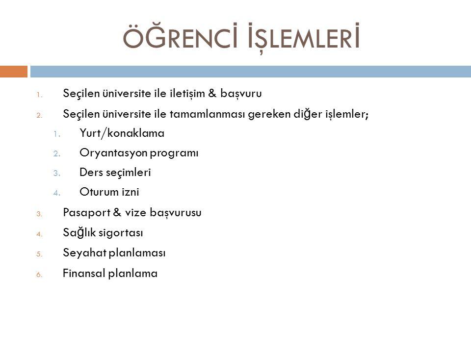 Ö Ğ RENC İ İ ŞLEMLER İ 1. Seçilen üniversite ile iletişim & başvuru 2.