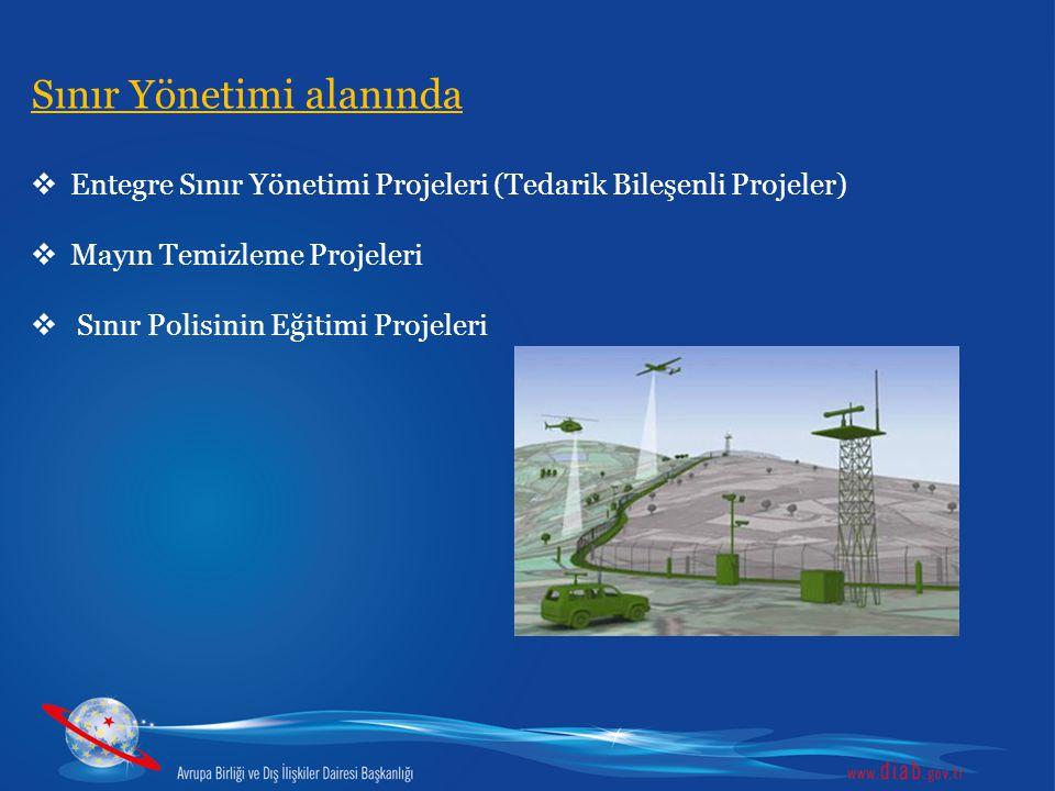 Sınır Yönetimi alanında  Entegre Sınır Yönetimi Projeleri (Tedarik Bileşenli Projeler)  Mayın Temizleme Projeleri  Sınır Polisinin Eğitimi Projeler