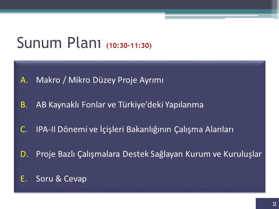 Sunum Planı (10:30-11:30) A.Makro / Mikro Düzey Proje Ayrımı B.AB Kaynaklı Fonlar ve Türkiye'deki Yapılanma C.IPA-II Dönemi ve İçişleri Bakanlığının Ç