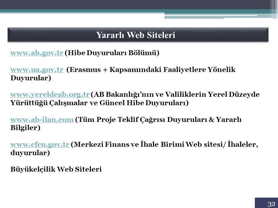 32 Yararlı Web Siteleri www.ab.gov.trwww.ab.gov.tr (Hibe Duyuruları Bölümü) www.ua.gov.trwww.ua.gov.tr (Erasmus + Kapsamındaki Faaliyetlere Yönelik Du