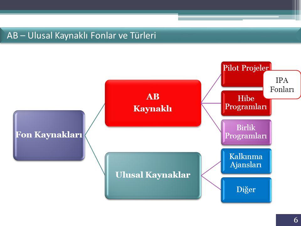 7 AB Kaynaklı Yardımların Türkiye'de Gelişim Süreci 1963-1980 1996-2001 2002-2006 2007-2013 2013 2014-2020 MEDA Programı (3.