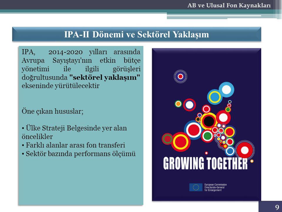 9 AB ve Ulusal Fon Kaynakları IPA, 2014-2020 yılları arasında Avrupa Sayıştayı'nın etkin bütçe yönetimi ile ilgili görüşleri doğrultusunda