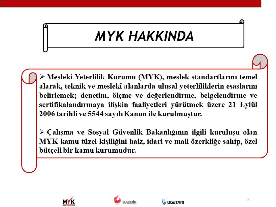 AB ile uyumlu Ulusal Mesleki Yeterlilik Sistemini kurmak ve işletmek 3 MYK'NIN AMACI