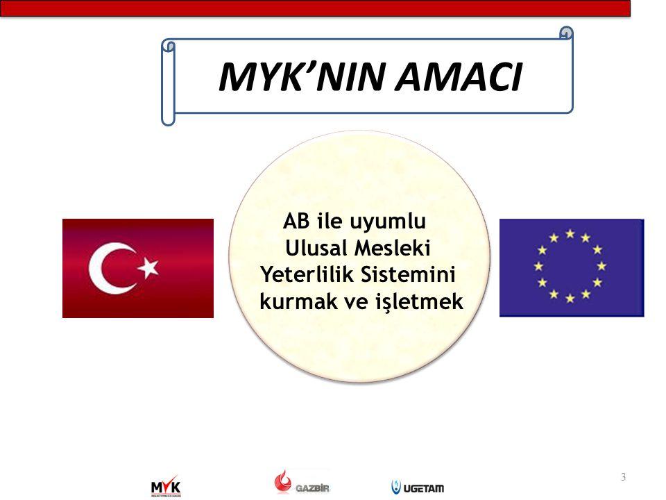TE Ş EKKÜRLER Mustafa Ali AKMAN Serkan KELEŞER (GAZMER Genel Müdürü) ( UGETAM A.Ş.