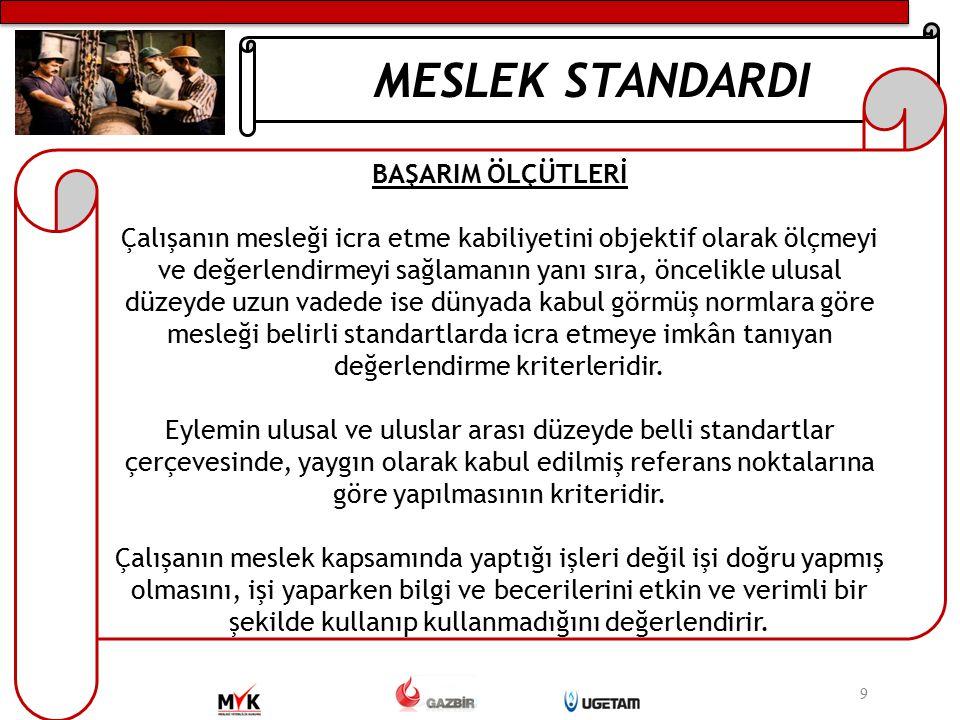 STANDART EKİBİ & GÖRÜŞE GÖNDERİLEN KURUM DURUMU STANDART HAZIRLAMA GRUBU: 45 Kişi PERSONEL NİTELİĞİ: 42 MÜHENDİS, 3 TEKNİKER ÇALIŞMA SÜRESİ: 6 AY TOPLANTI SAYISI: 47 (2 Bursa, 6 Ankara, 1 Kayseri, 38 İstanbul) TOPLAM İŞ GÜCÜ: Yaklaşık 2000 adam.saat GÖRÜŞE GÖNDERİLEN YER SAYISI: 103 Kurum ve Kuruluş GÖNDERİLEN DOKÜMAN: 24.000 Sayfa GÖRÜŞTEN DÖNEN: 30 Kurum ve Kuruluştan değişiklik talebi 47 Kurum ve Kuruluştan Onay ve teşekkür 26 Kurum ve Kuruluştan geri dönüş olmadı 2 Kuruluş kendi isteğiyle görüş bildirdi PROJENİN MALİYETİ: Personeller tamamen GAZBİR üyesi şirketler ve ilgili sivil örgütlerden gönüllülük esası ile görevlendirilmiş olup; GAZBİR' in organizasyon düzenleme dışında başkacada bir maliyeti olmamıştır.