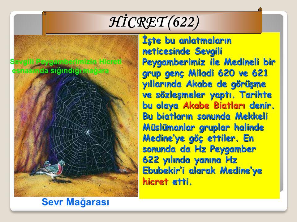 Mekke Devri nin 11 inci yılında Birinci Akabe Biat'ı , 12 inci yılı hac mevsiminde İkinci Akabe Biat'ı gerçekleşti.