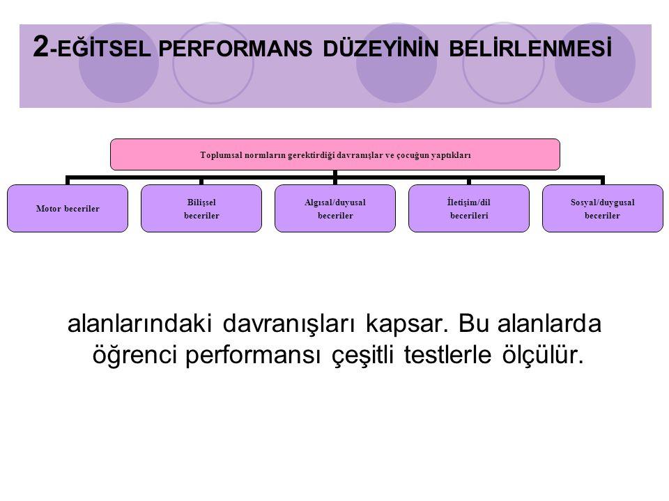 alanlarındaki davranışları kapsar. Bu alanlarda öğrenci performansı çeşitli testlerle ölçülür. Toplumsal normların gerektirdiği davranışlar ve çocuğun