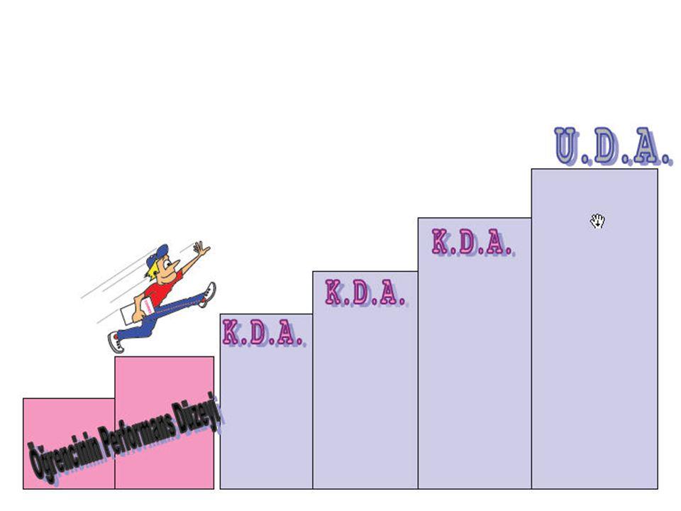 KDA Doğal sayı kartları içinden, gösterilen iki basamaklı doğal sayının aynısını gösterir.