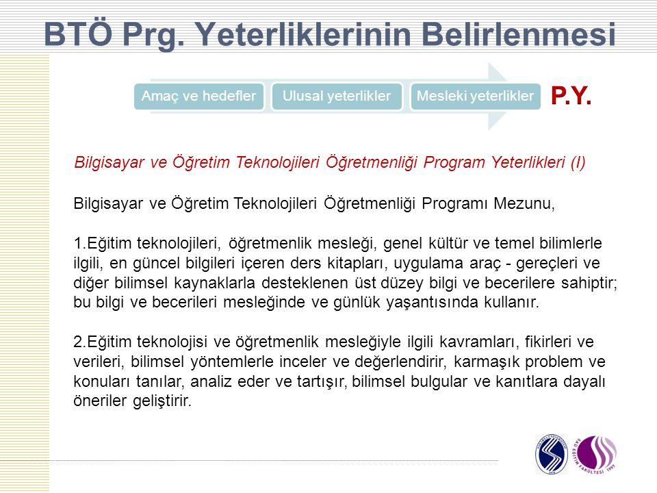 BTÖ Prg. Yeterliklerinin Belirlenmesi Amaç ve hedeflerUlusal yeterliklerMesleki yeterlikler Bilgisayar ve Öğretim Teknolojileri Öğretmenliği Program Y
