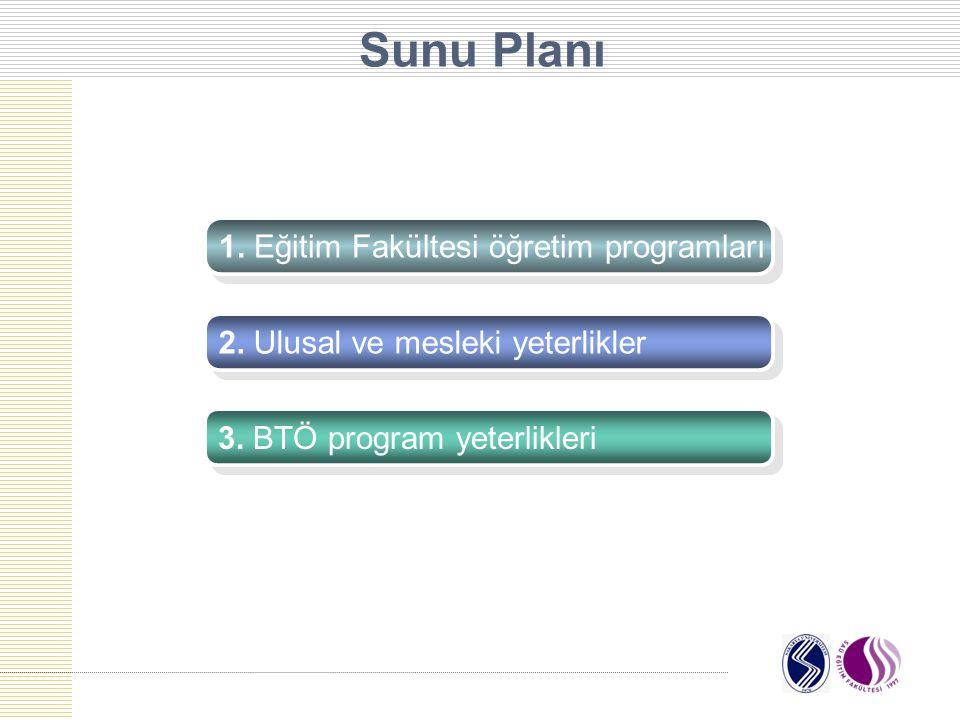 Sunu Planı 1. Eğitim Fakültesi öğretim programları 2. Ulusal ve mesleki yeterlikler 3. BTÖ program yeterlikleri