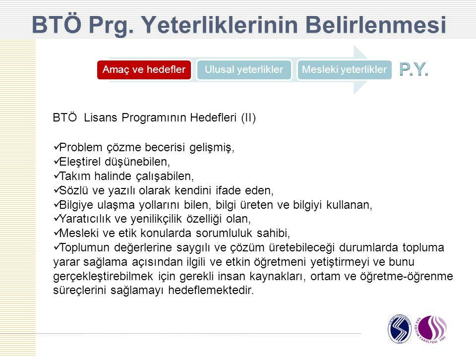 BTÖ Prg. Yeterliklerinin Belirlenmesi Amaç ve hedeflerUlusal yeterliklerMesleki yeterlikler BTÖ Lisans Programının Hedefleri (II) Problem çözme beceri