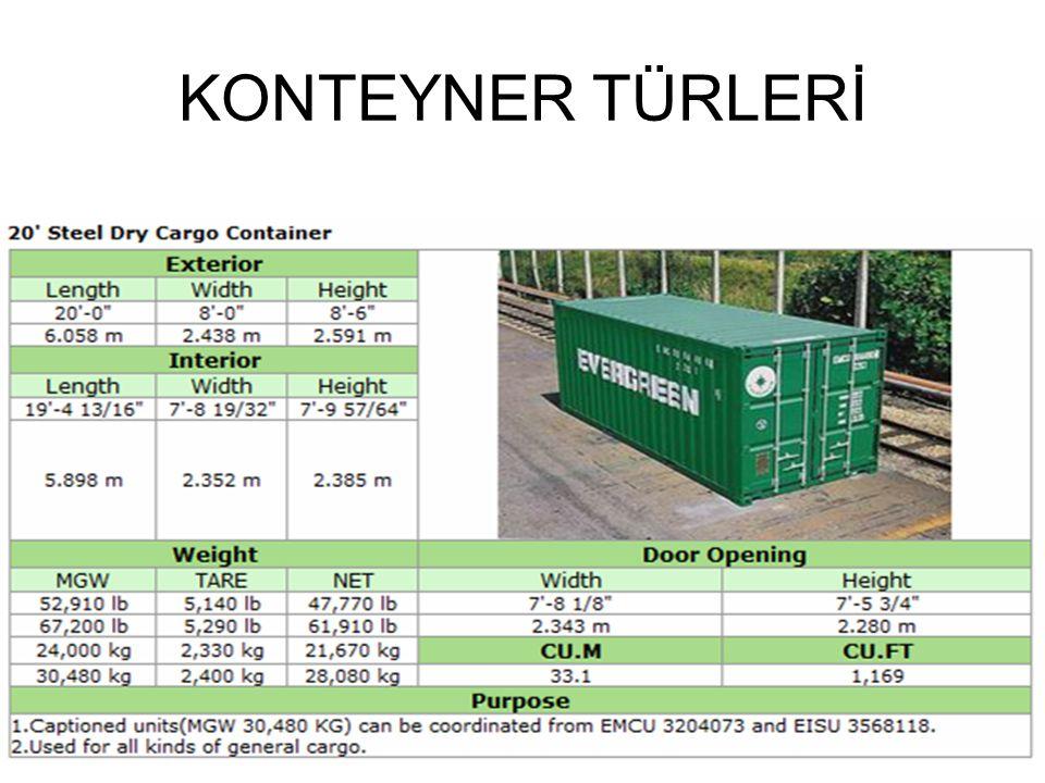 KONTEYNER TÜRLERİ