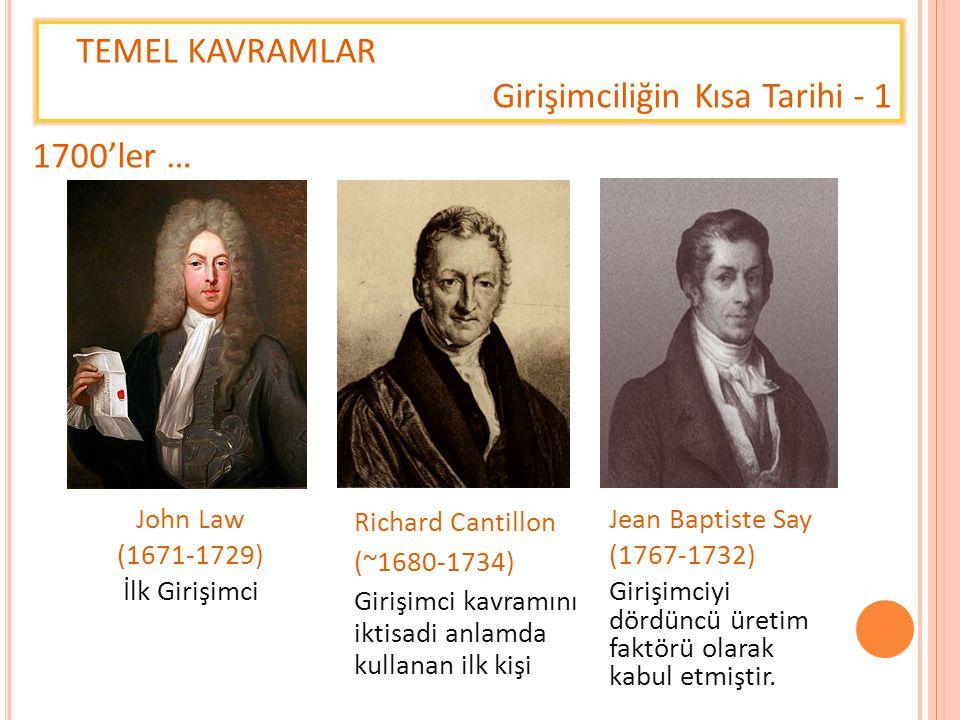 TEMEL KAVRAMLAR Girişimciliğin Kısa Tarihi - 1 John Law (1671-1729) İlk Girişimci 1700'ler … Richard Cantillon (~1680-1734) Girişimci kavramını iktisa
