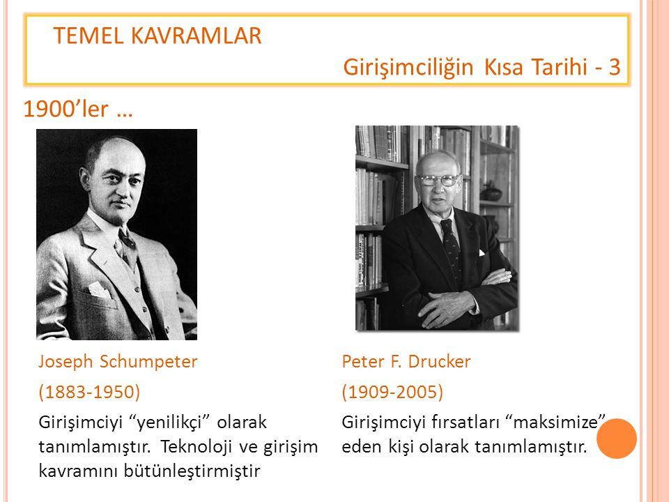 """TEMEL KAVRAMLAR Girişimciliğin Kısa Tarihi - 3 1900'ler … Joseph Schumpeter (1883-1950) Girişimciyi """"yenilikçi"""" olarak tanımlamıştır. Teknoloji ve gir"""