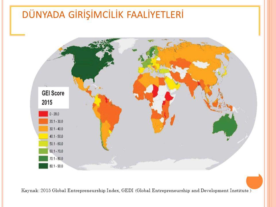 DÜNYADA GİRİŞİMCİLİK FAALİYETLERİ Kaynak: 2015 Global Entrepreneurship Index, GEDI (Global Entrepreneurship and Development Institute )