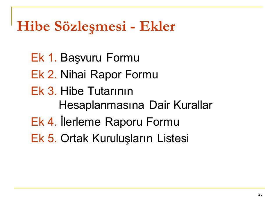 20 Hibe Sözleşmesi - Ekler Ek 1. Başvuru Formu Ek 2. Nihai Rapor Formu Ek 3. Hibe Tutarının Hesaplanmasına Dair Kurallar Ek 4. İlerleme Raporu Formu E