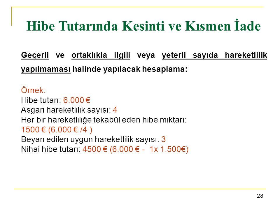28 Geçerli ve ortaklıkla ilgili veya yeterli sayıda hareketlilik yapılmaması halinde yapılacak hesaplama: Örnek: Hibe tutarı: 6.000 € Asgari hareketlilik sayısı: 4 Her bir hareketliliğe tekabül eden hibe miktarı: 1500 € (6.000 € /4 ) Beyan edilen uygun hareketlilik sayısı: 3 Nihai hibe tutarı: 4500 € (6.000 € - 1x 1.500€) Hibe Tutarında Kesinti ve Kısmen İade