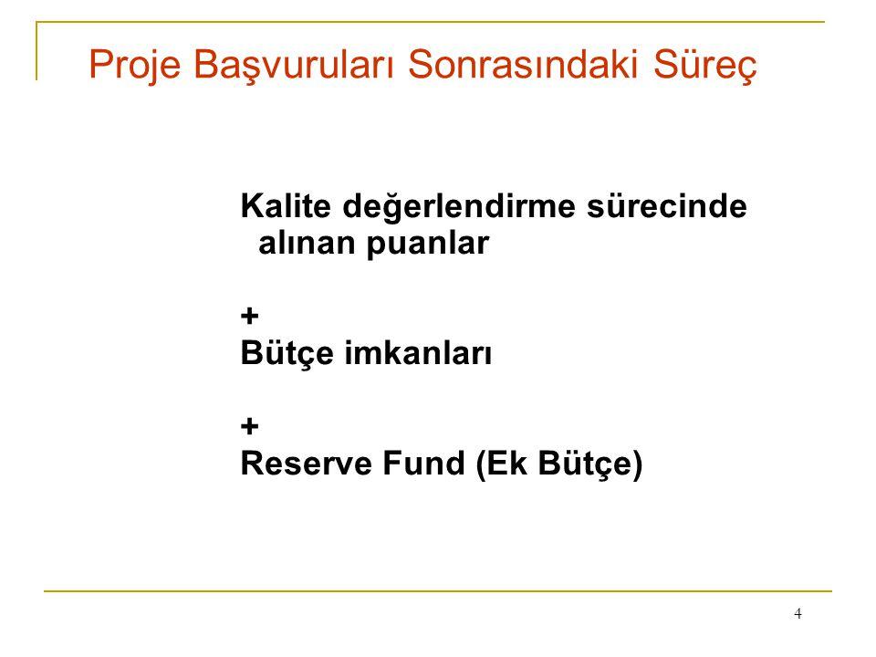 4 Proje Başvuruları Sonrasındaki Süreç Kalite değerlendirme sürecinde alınan puanlar + Bütçe imkanları + Reserve Fund (Ek Bütçe)
