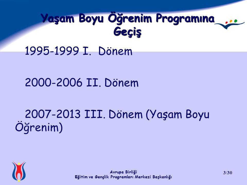 Avrupa Birliği Eğitim ve Gençlik Programları Merkezi Başkanlığı 3/30 Yaşam Boyu Öğrenim Programına Geçiş 1995-1999 I. Dönem 2000-2006 II. Dönem 2007-2