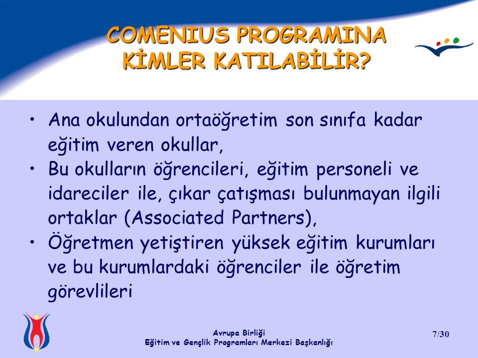 Avrupa Birliği Eğitim ve Gençlik Programları Merkezi Başkanlığı 7/30 COMENIUS PROGRAMINA KİMLER KATILABİLİR? Ana okulundan ortaöğretim son sınıfa kada