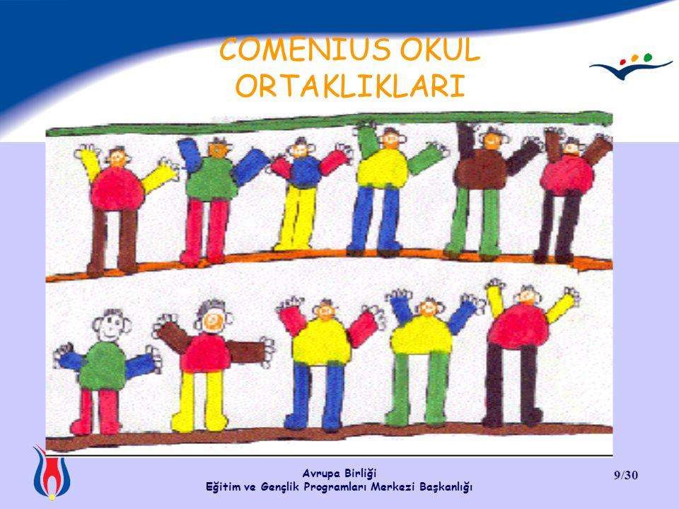 Avrupa Birliği Eğitim ve Gençlik Programları Merkezi Başkanlığı 9/30 COMENIUS OKUL ORTAKLIKLARI