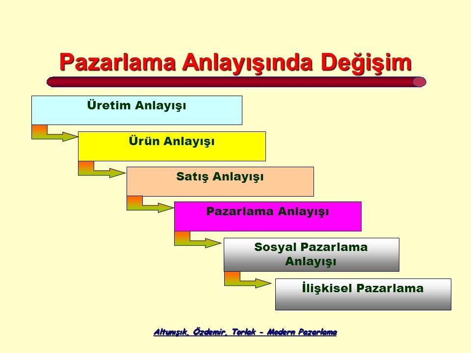 Altunışık, Özdemir, Torlak - Modern Pazarlama Pazarlama Anlayışında Değişim Üretim Anlayışı Ürün Anlayışı Satış Anlayışı Pazarlama Anlayışı Sosyal Pazarlama Anlayışı İlişkisel Pazarlama