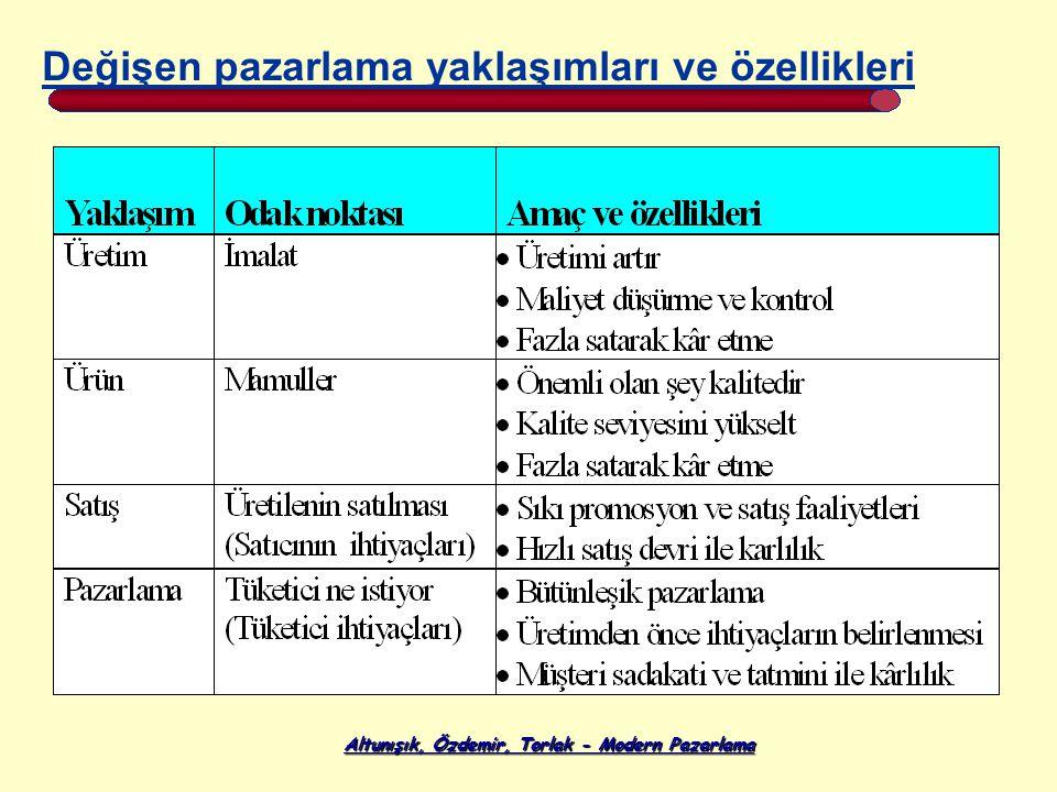 Altunışık, Özdemir, Torlak - Modern Pazarlama Değişen pazarlama yaklaşımları ve özellikleri