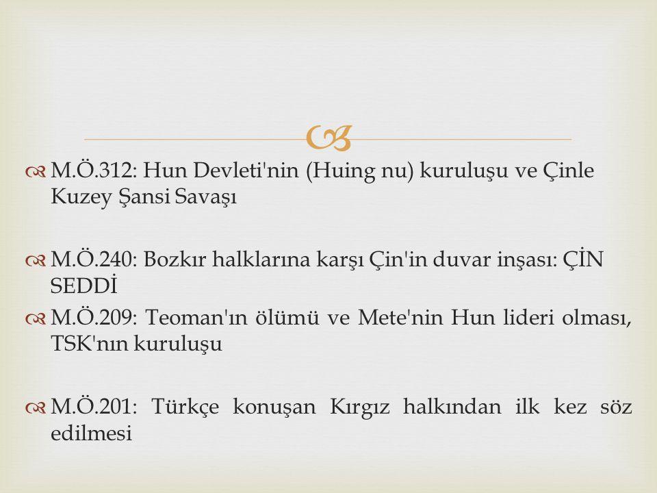   1757: Sincan ın (Doğu Türkistan) Çin tarafından ilhakı.