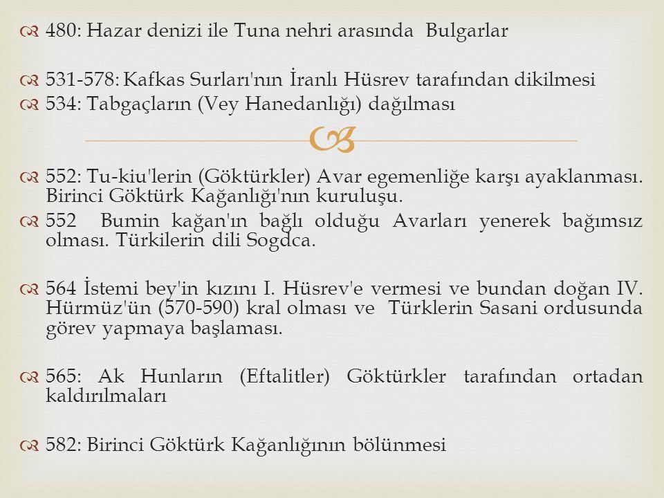   480: Hazar denizi ile Tuna nehri arasında Bulgarlar  531-578: Kafkas Surları'nın İranlı Hüsrev tarafından dikilmesi  534: Tabgaçların (Vey Haned