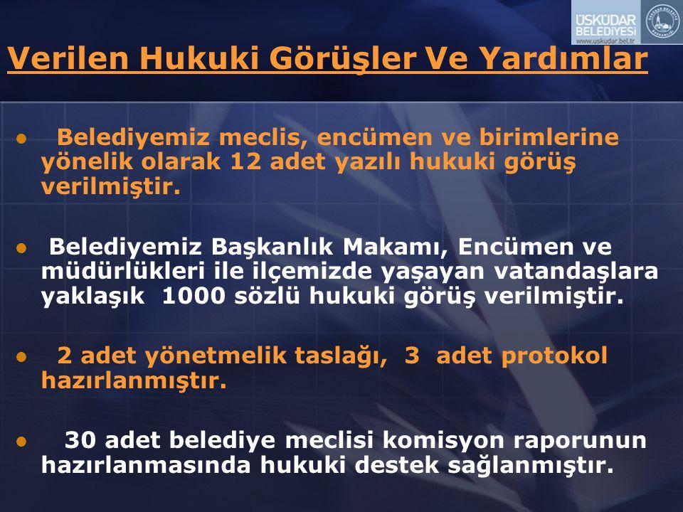 Belediyemiz meclis, encümen ve birimlerine yönelik olarak 12 adet yazılı hukuki görüş verilmiştir.