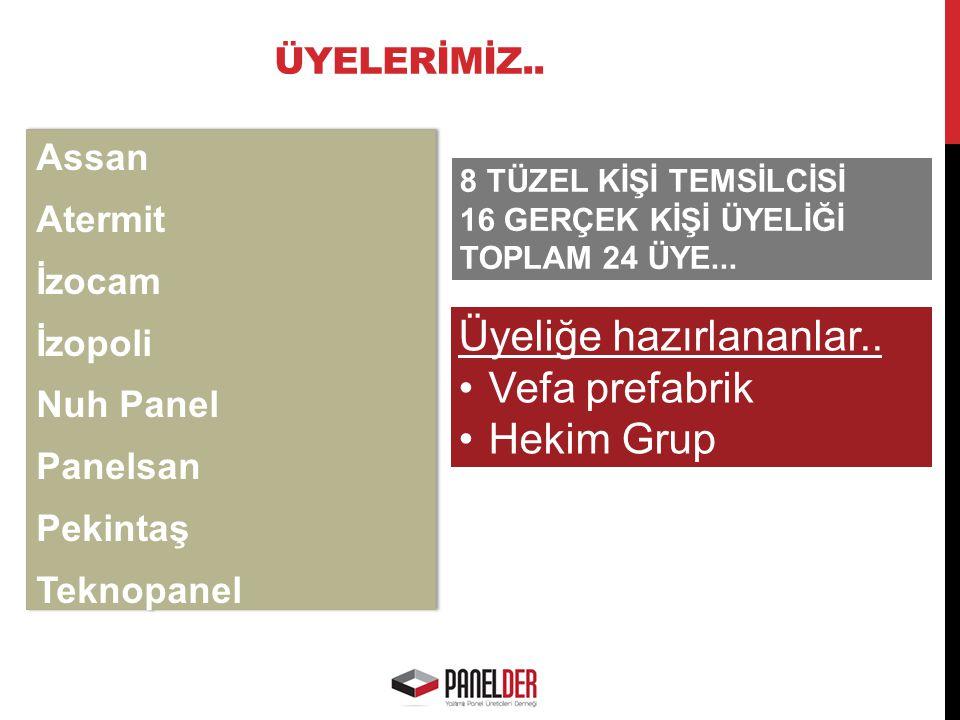 ÜYELERİMİZ..