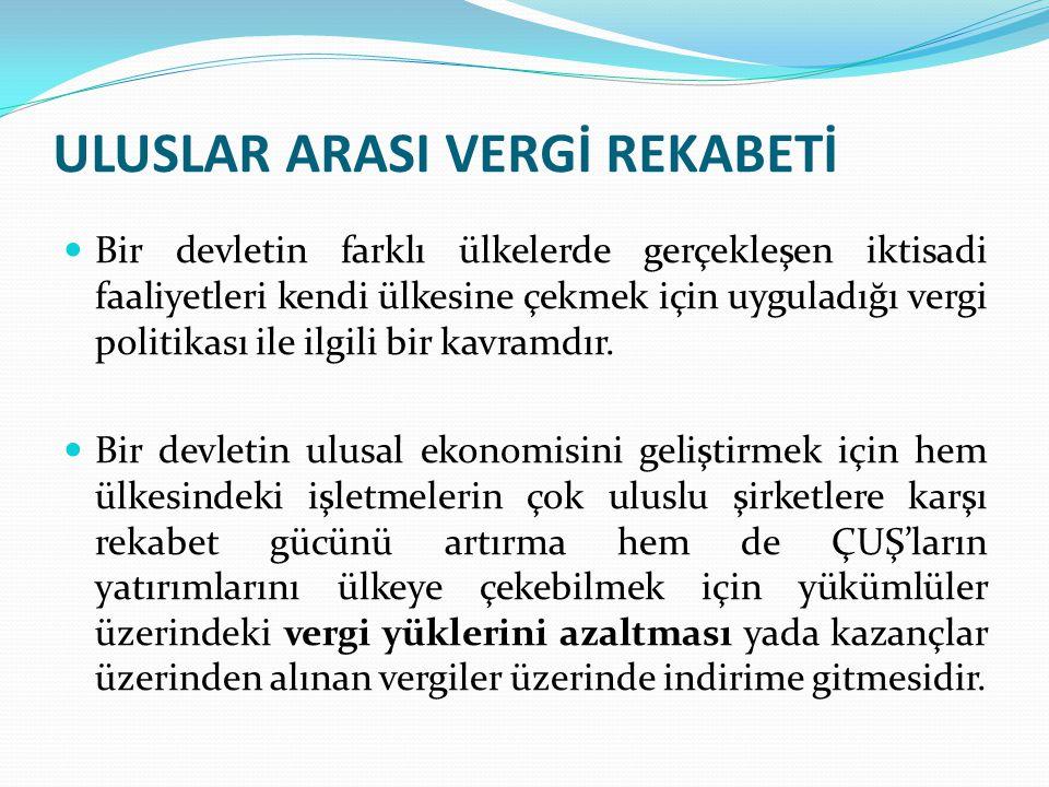 ULUSLAR ARASI VERGİ REKABETİNİN ZARARLARI 1.
