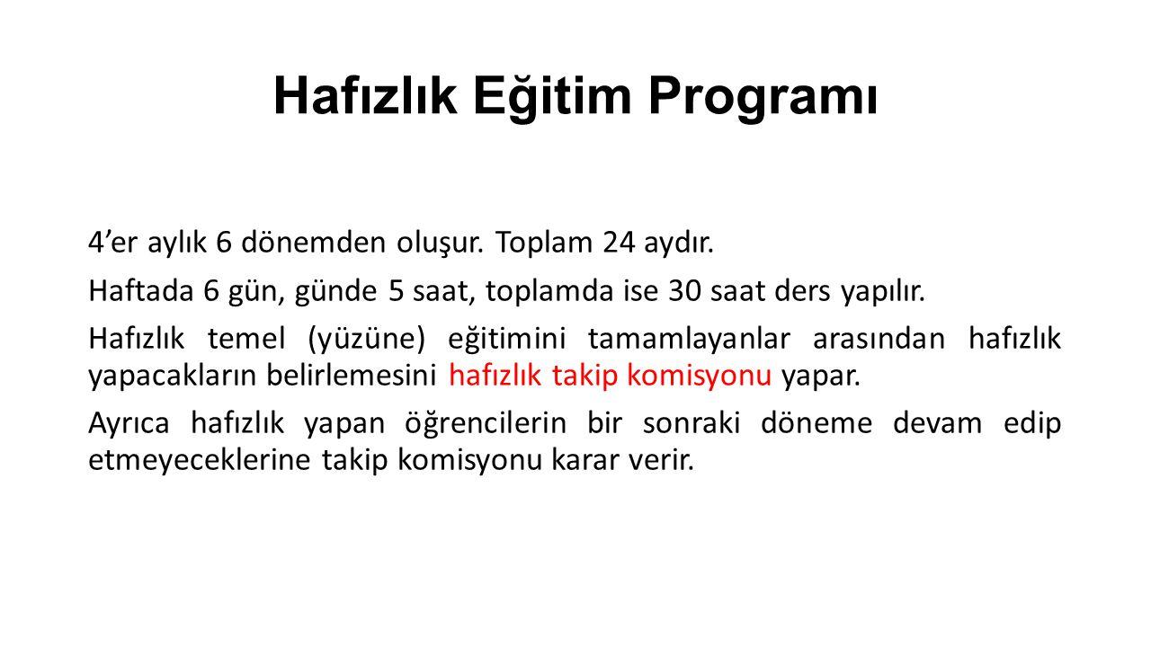 Hafızlık Eğitim Programı 4'er aylık 6 dönemden oluşur. Toplam 24 aydır. Haftada 6 gün, günde 5 saat, toplamda ise 30 saat ders yapılır. Hafızlık temel