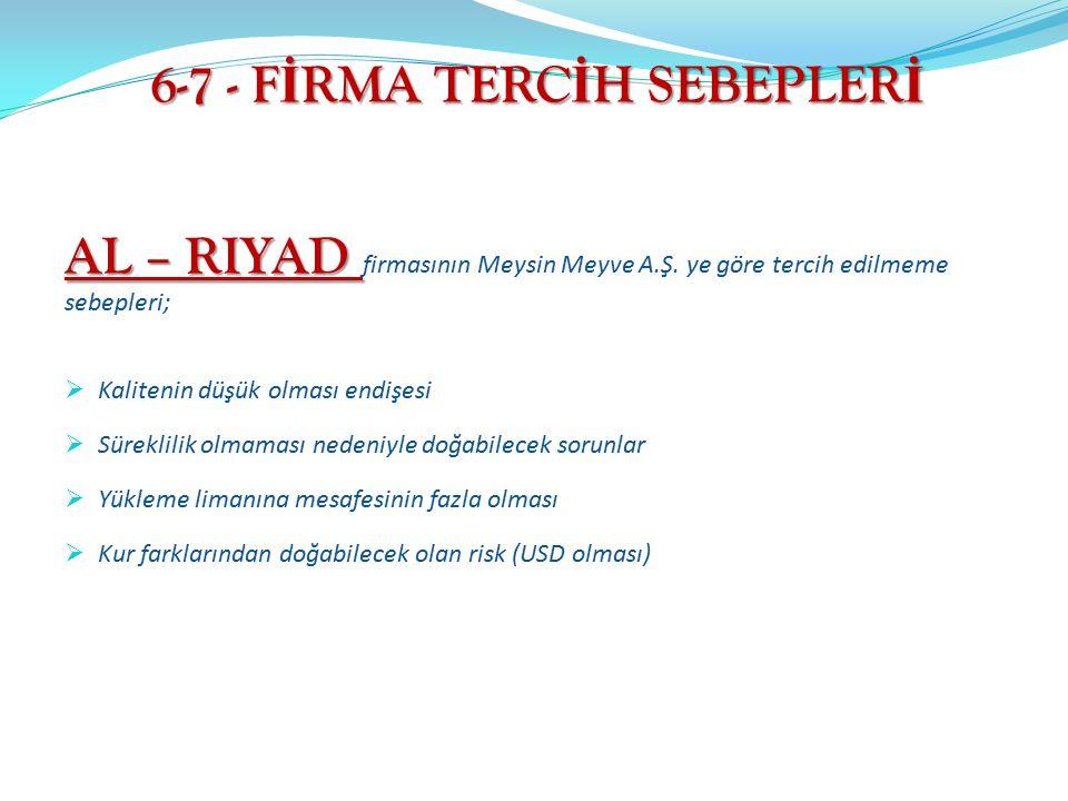 6-7 - F İ RMA TERC İ H SEBEPLER İ AL – RIYAD AL – RIYAD firmasının Meysin Meyve A.Ş. ye göre tercih edilmeme sebepleri;  Kalitenin düşük olması endiş