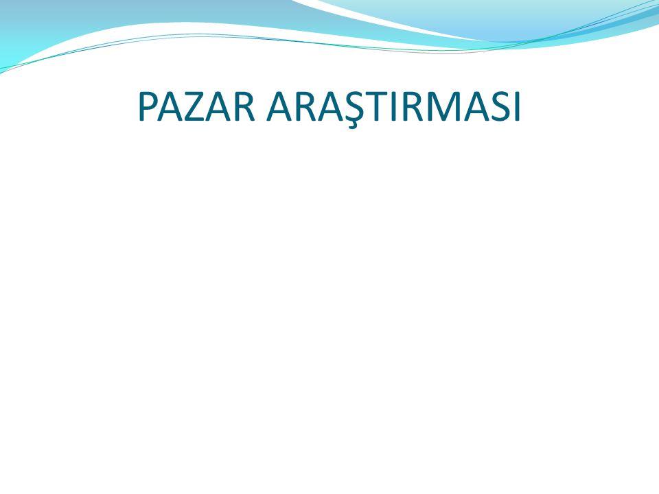 PAZAR ARAŞTIRMASI