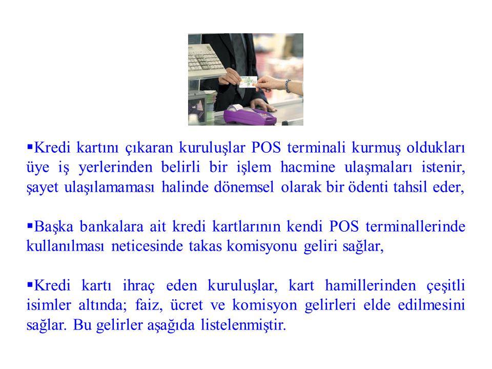  Kredi kartını çıkaran kuruluşlar POS terminali kurmuş oldukları üye iş yerlerinden belirli bir işlem hacmine ulaşmaları istenir, şayet ulaşılamaması