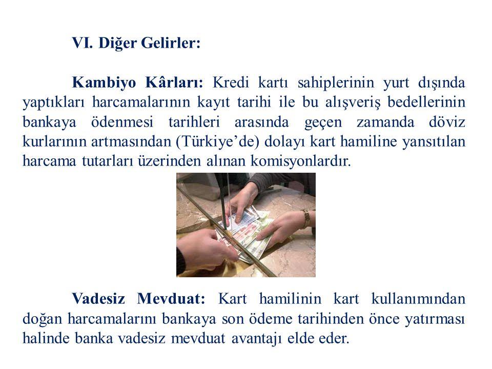 VI. Diğer Gelirler: Kambiyo Kârları: Kredi kartı sahiplerinin yurt dışında yaptıkları harcamalarının kayıt tarihi ile bu alışveriş bedellerinin bankay