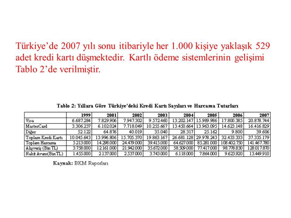 Türkiye'de 2007 yılı sonu itibariyle her 1.000 kişiye yaklaşık 529 adet kredi kartı düşmektedir. Kartlı ödeme sistemlerinin gelişimi Tablo 2'de verilm