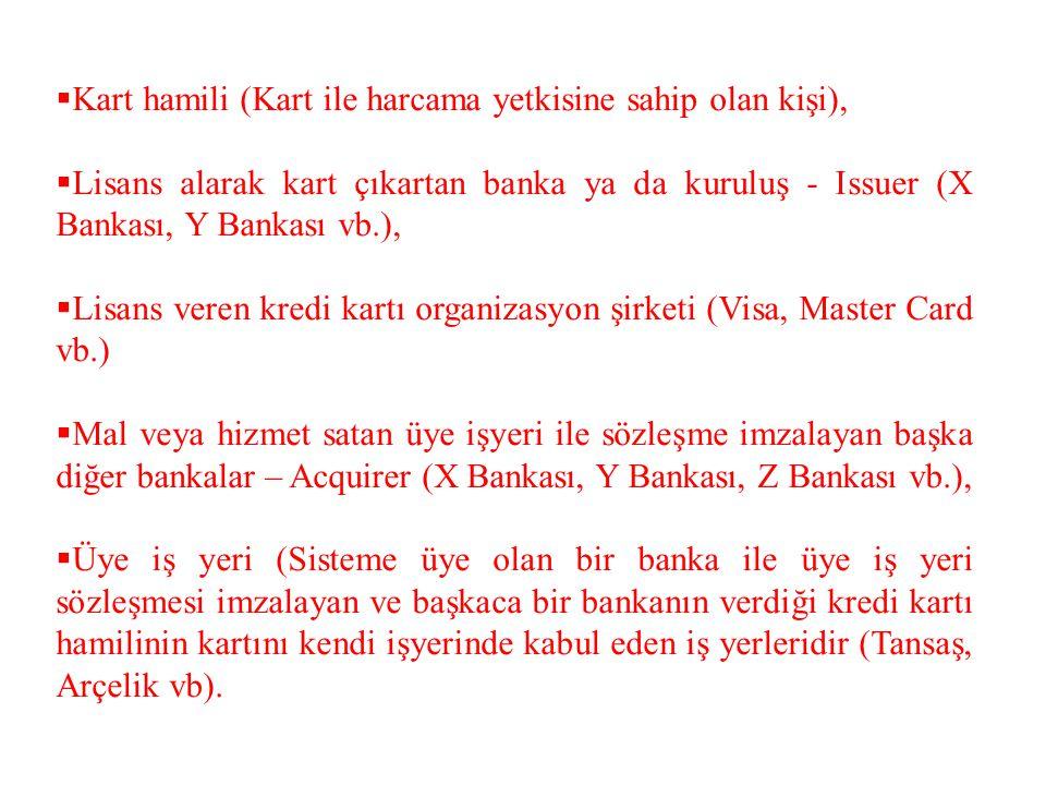  Kart hamili (Kart ile harcama yetkisine sahip olan kişi),  Lisans alarak kart çıkartan banka ya da kuruluş - Issuer (X Bankası, Y Bankası vb.),  L