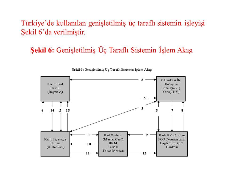 Türkiye'de kullanılan genişletilmiş üç taraflı sistemin işleyişi Şekil 6'da verilmiştir. Şekil 6: Genişletilmiş Üç Taraflı Sistemin İşlem Akışı