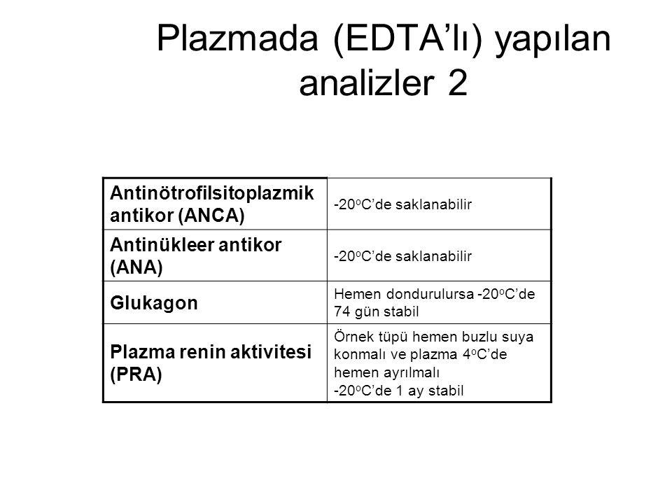 Plazmada (EDTA'lı) yapılan analizler 2 Antinötrofilsitoplazmik antikor (ANCA) -20 o C'de saklanabilir Antinükleer antikor (ANA) -20 o C'de saklanabili