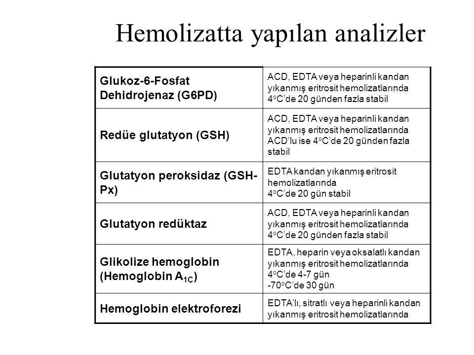 Hemolizatta yapılan analizler Glukoz-6-Fosfat Dehidrojenaz (G6PD) ACD, EDTA veya heparinli kandan yıkanmış eritrosit hemolizatlarında 4 o C'de 20 günd
