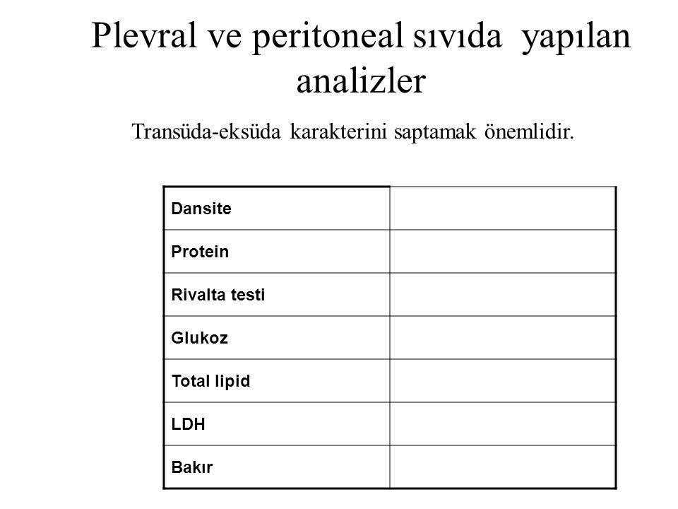 Plevral ve peritoneal sıvıda yapılan analizler Dansite Protein Rivalta testi Glukoz Total lipid LDH Bakır Transüda-eksüda karakterini saptamak önemlid